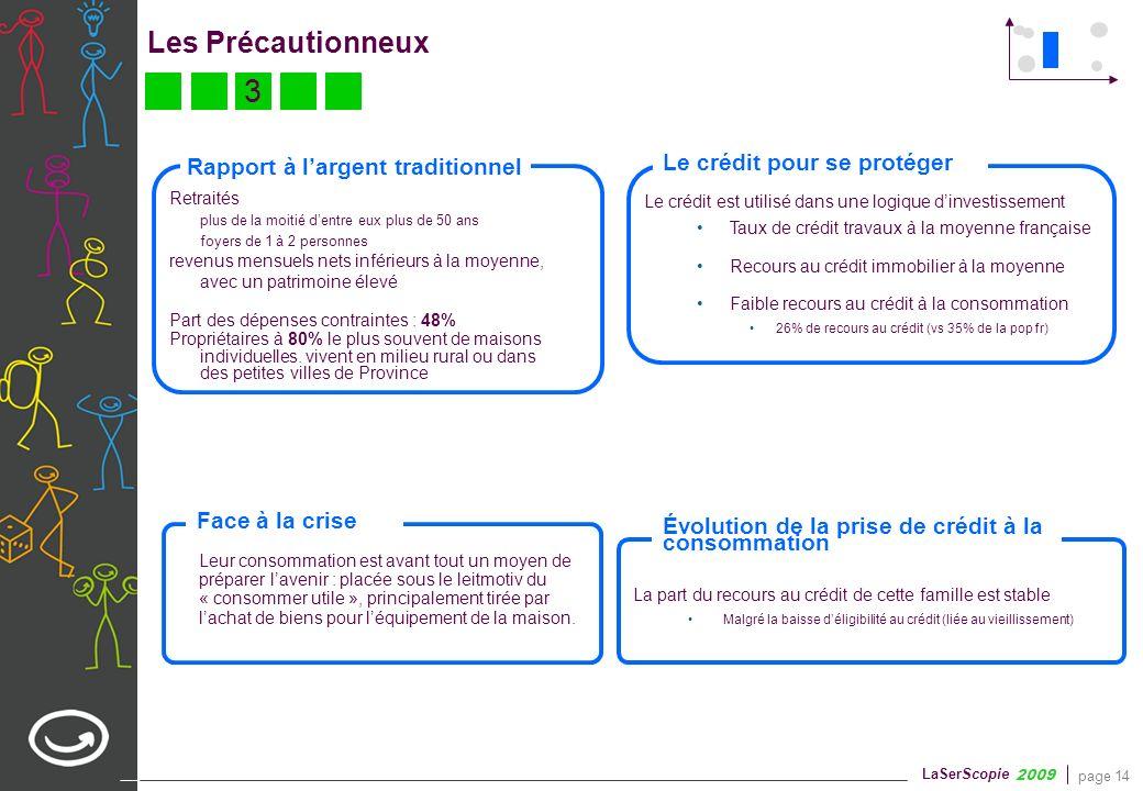 page 14 LaSerScopie 2009 Les Précautionneux Le crédit est utilisé dans une logique dinvestissement Taux de crédit travaux à la moyenne française Recou
