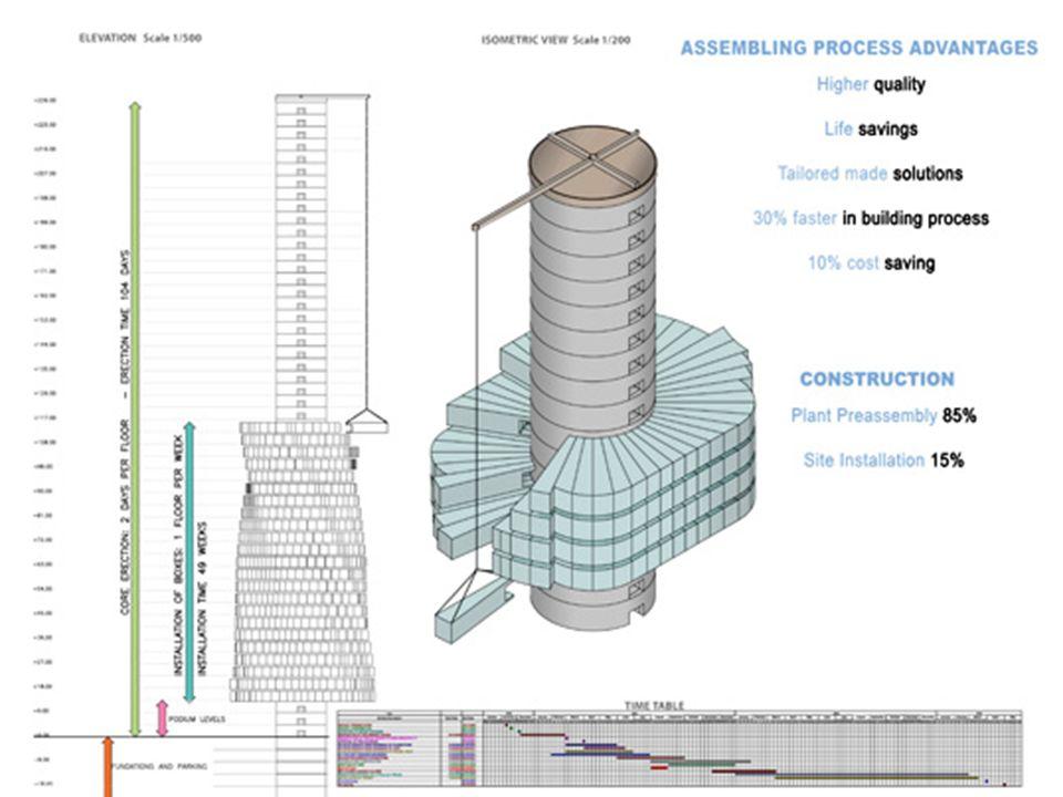 Le mode de construction de ces édifices est également révolutionnaire. Les différents étages, équipés de toutes les installations hydrauliques et élec