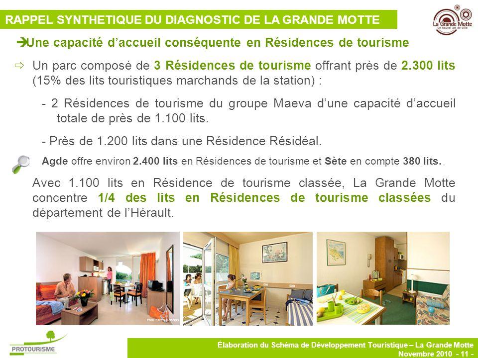 11 Élaboration du Schéma de Développement Touristique – La Grande Motte Novembre 2010 - 11 - Une capacité daccueil conséquente en Résidences de touris
