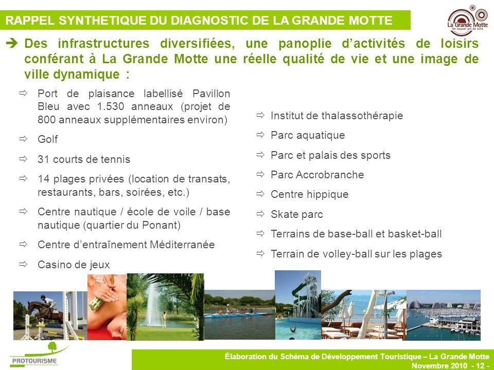 12 Élaboration du Schéma de Développement Touristique – La Grande Motte Novembre 2010 - 12 - Port de plaisance labellisé Pavillon Bleu avec 1.530 anne