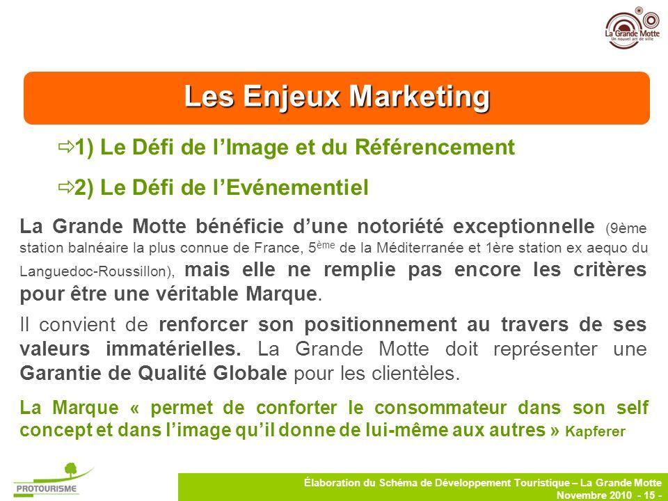 15 Élaboration du Schéma de Développement Touristique – La Grande Motte Novembre 2010 - 15 - Les Enjeux Marketing 1) Le Défi de lImage et du Référence