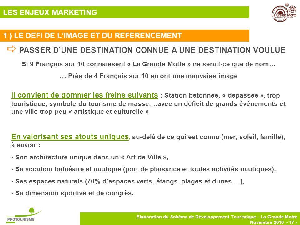 17 Élaboration du Schéma de Développement Touristique – La Grande Motte Novembre 2010 - 17 - PASSER DUNE DESTINATION CONNUE A UNE DESTINATION VOULUE L