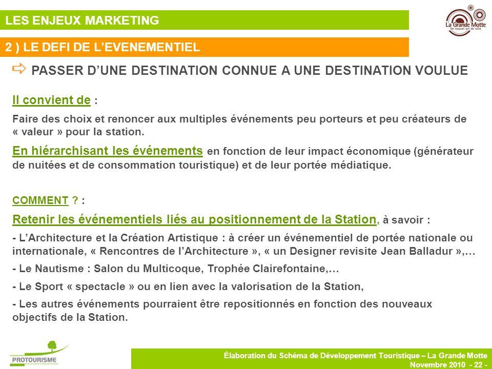 22 Élaboration du Schéma de Développement Touristique – La Grande Motte Novembre 2010 - 22 - LES ENJEUX MARKETING 2 ) LE DEFI DE LEVENEMENTIEL PASSER
