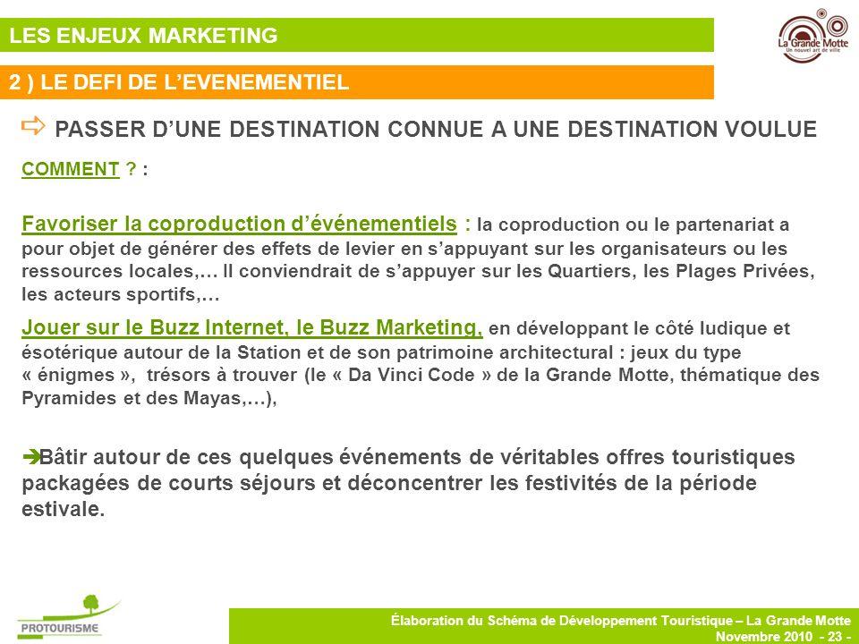 23 Élaboration du Schéma de Développement Touristique – La Grande Motte Novembre 2010 - 23 - LES ENJEUX MARKETING 2 ) LE DEFI DE LEVENEMENTIEL PASSER
