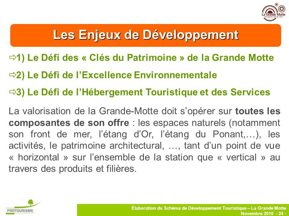 24 Élaboration du Schéma de Développement Touristique – La Grande Motte Novembre 2010 - 24 - Les Enjeux de Développement 1) Le Défi des « Clés du Patr