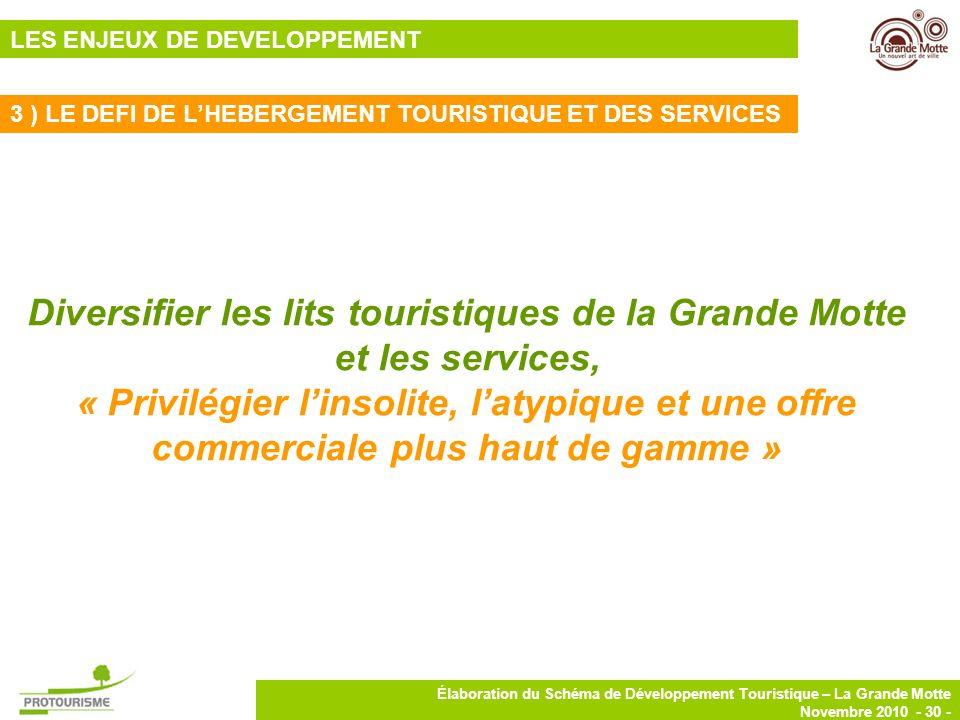 30 Élaboration du Schéma de Développement Touristique – La Grande Motte Novembre 2010 - 30 - 3 ) LE DEFI DE LHEBERGEMENT TOURISTIQUE ET DES SERVICES D