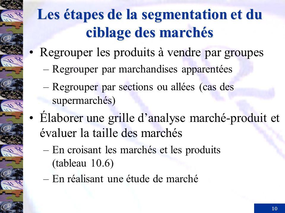 10 Les étapes de la segmentation et du ciblage des marchés Regrouper les produits à vendre par groupes –Regrouper par marchandises apparentées –Regrou