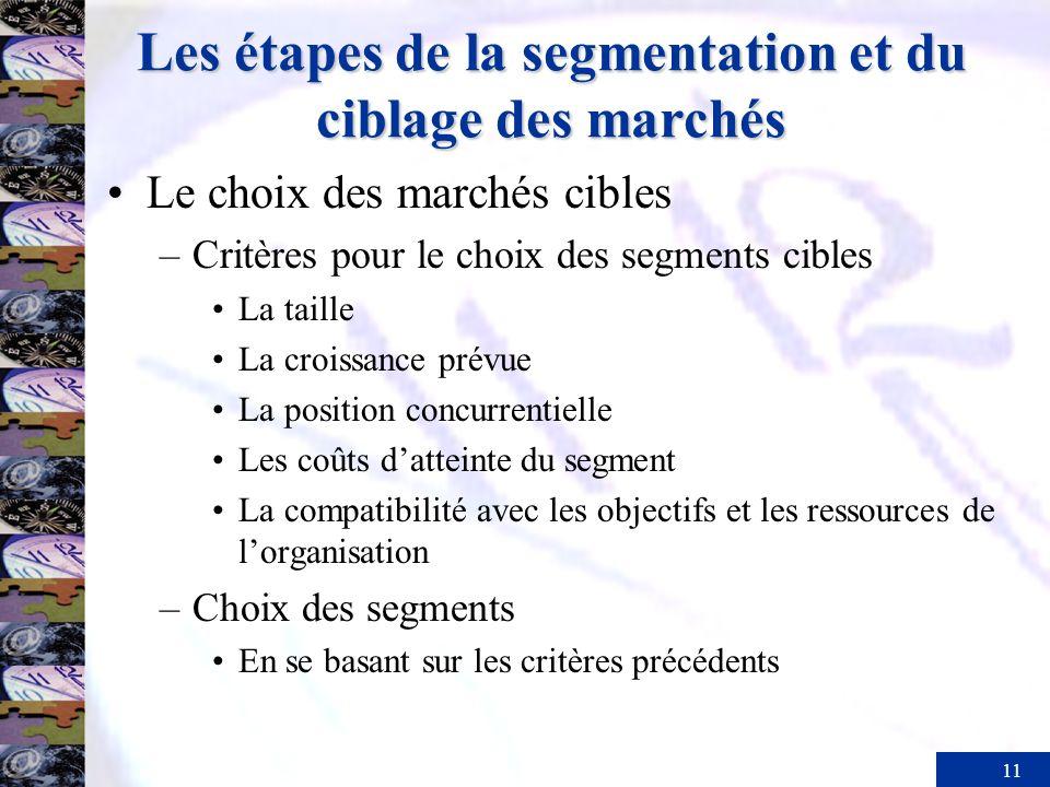 11 Les étapes de la segmentation et du ciblage des marchés Le choix des marchés cibles –Critères pour le choix des segments cibles La taille La croiss