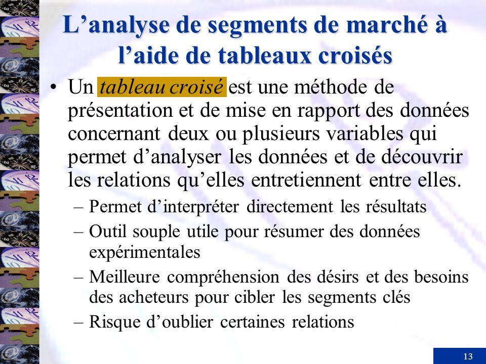 13 Lanalyse de segments de marché à laide de tableaux croisés Un tableau croisé est une méthode de présentation et de mise en rapport des données conc
