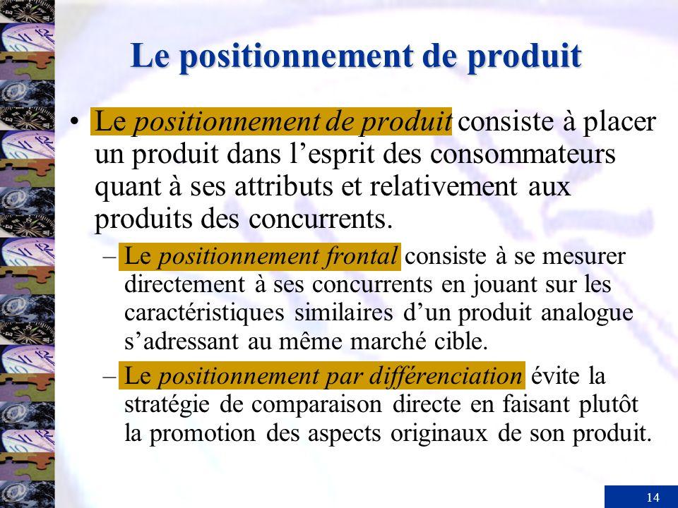 14 Le positionnement de produit Le positionnement de produit consiste à placer un produit dans lesprit des consommateurs quant à ses attributs et relativement aux produits des concurrents.