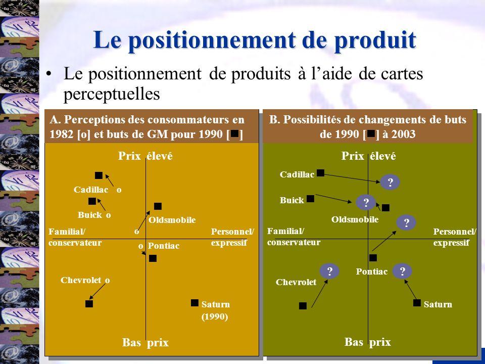 15 Le positionnement de produit Le positionnement de produits à laide de cartes perceptuelles A. Perceptions des consommateurs en 1982 [o] et buts de