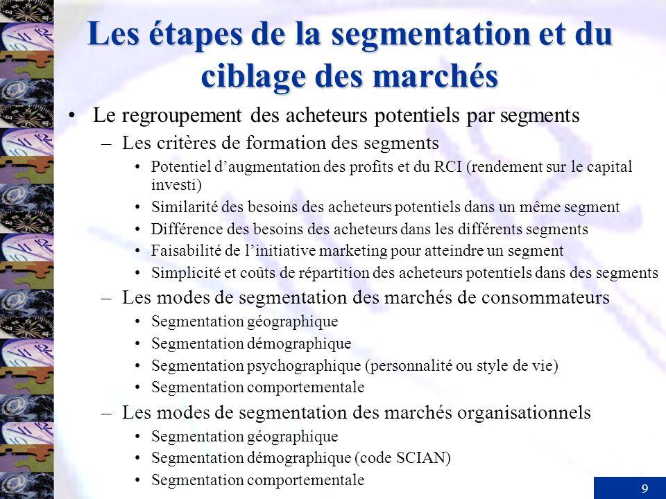 9 Les étapes de la segmentation et du ciblage des marchés Le regroupement des acheteurs potentiels par segments –Les critères de formation des segments Potentiel daugmentation des profits et du RCI (rendement sur le capital investi) Similarité des besoins des acheteurs potentiels dans un même segment Différence des besoins des acheteurs dans les différents segments Faisabilité de linitiative marketing pour atteindre un segment Simplicité et coûts de répartition des acheteurs potentiels dans des segments –Les modes de segmentation des marchés de consommateurs Segmentation géographique Segmentation démographique Segmentation psychographique (personnalité ou style de vie) Segmentation comportementale –Les modes de segmentation des marchés organisationnels Segmentation géographique Segmentation démographique (code SCIAN) Segmentation comportementale
