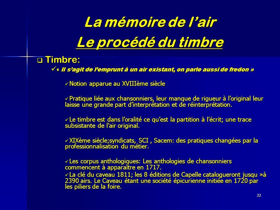 22 La mémoire de lair Le procédé du timbre Timbre: Timbre: « Il sagit de lemprunt à un air existant, on parle aussi de fredon » « Il sagit de lemprunt