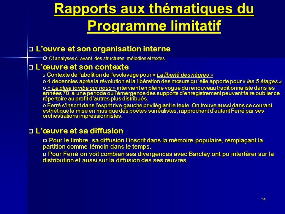 54 Rapports aux thématiques du Programme limitatif Louvre et son organisation interne Louvre et son organisation interne o Cf analyses ci-avant des st