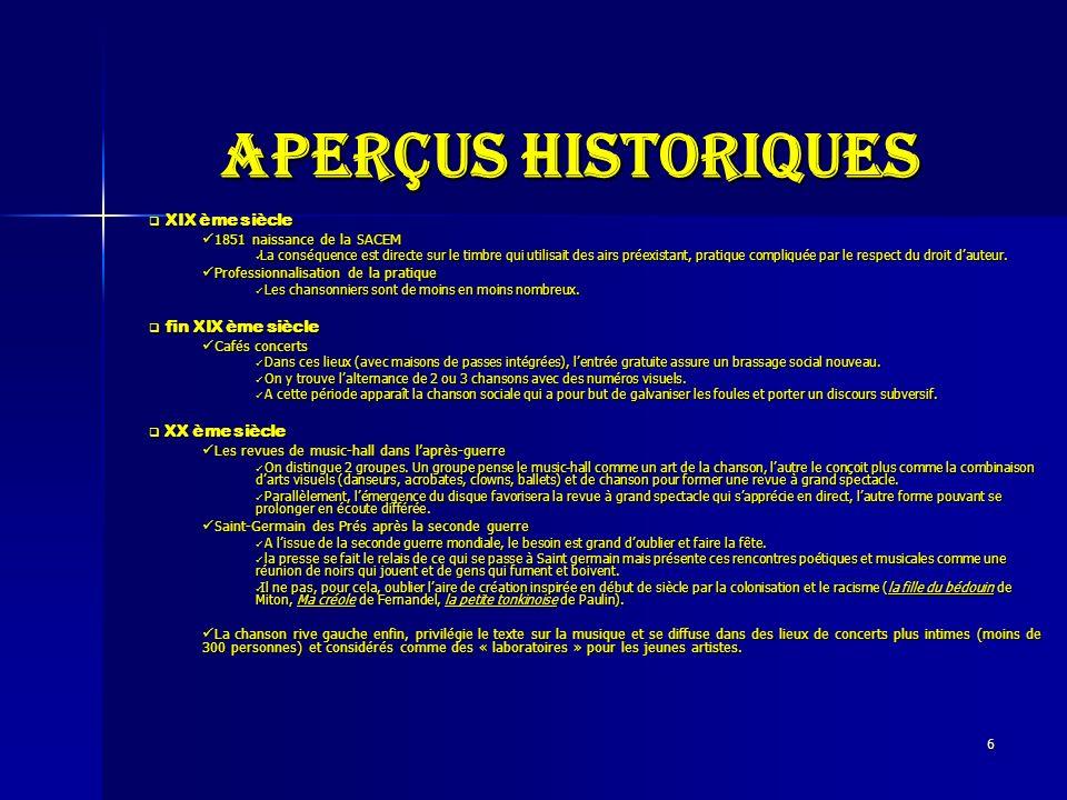 6 Aperçus historiques XIX ème siècle XIX ème siècle 1851 naissance de la SACEM 1851 naissance de la SACEM La conséquence est directe sur le timbre qui