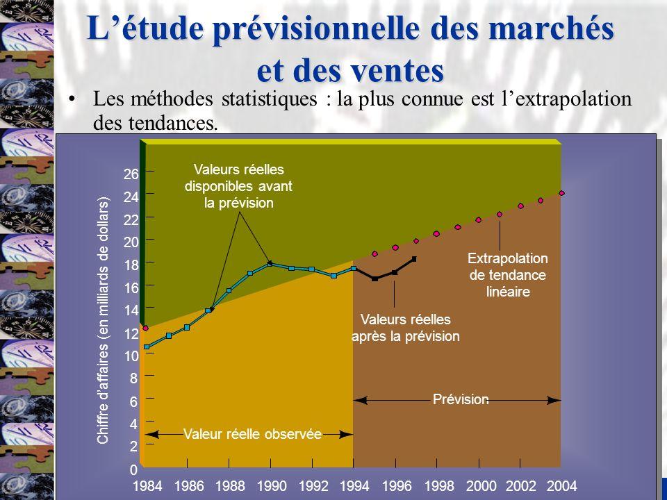 24 Létude prévisionnelle des marchés et des ventes Les méthodes statistiques : la plus connue est lextrapolation des tendances.