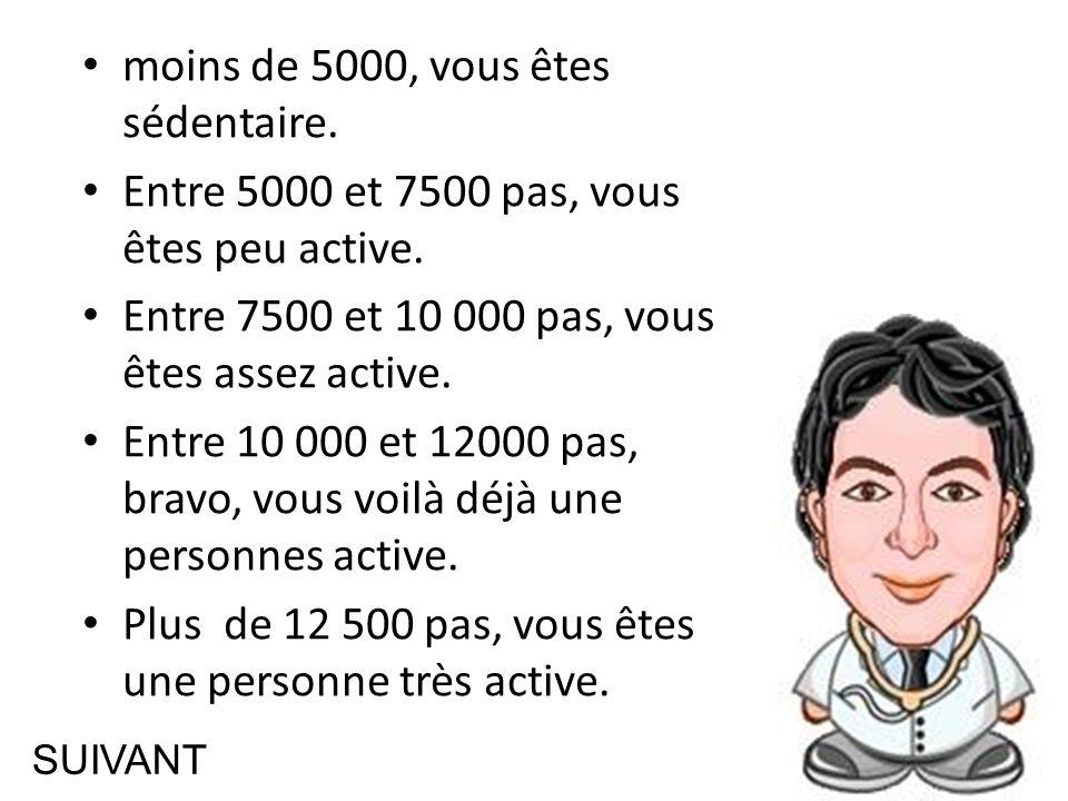 SUIVANT moins de 5000, vous êtes sédentaire. Entre 5000 et 7500 pas, vous êtes peu active. Entre 7500 et 10 000 pas, vous êtes assez active. Entre 10