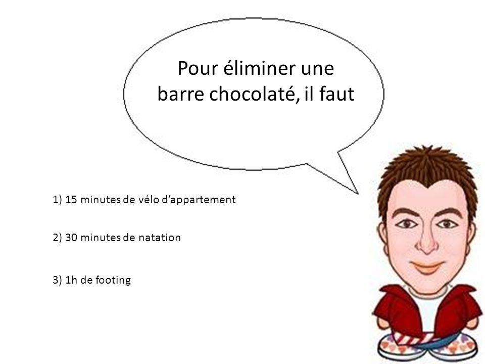Pour éliminer une barre chocolaté, il faut 3) 1h de footing 2) 30 minutes de natation 1) 15 minutes de vélo dappartement