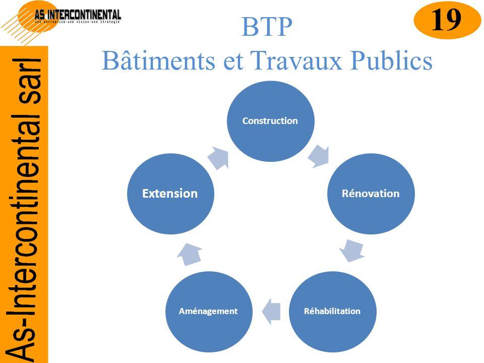 BTP Bâtiments et Travaux Publics 19 Construction Rénovation RéhabilitationAménagement Extension