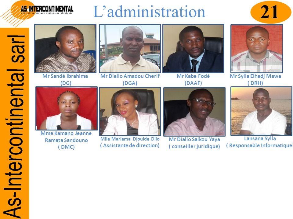 Ladministration 21 Mr Sandé Ibrahima (DG) Mr Diallo Amadou Cherif (DGA) Mr Kaba Fodé (DAAF) Mr Sylla Elhadj Mawa ( DRH) Mme Kamano Jeanne Ramata Sando