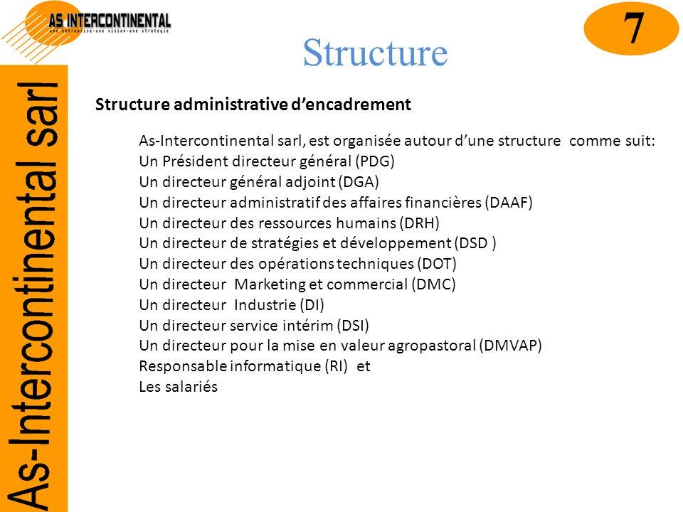 Structure Structure administrative dencadrement As-Intercontinental sarl, est organisée autour dune structure comme suit: Un Président directeur génér