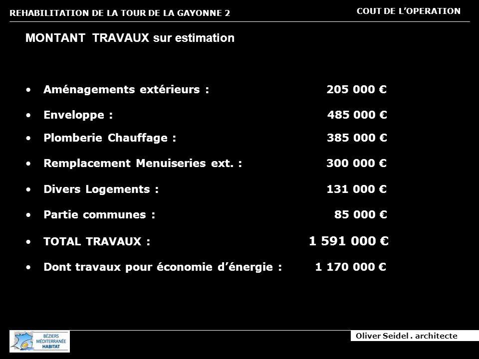 Oliver Seidel. architecte REHABILITATION DE LA TOUR DE LA GAYONNE 2 COUT DE LOPERATION MONTANT TRAVAUX sur estimation Aménagements extérieurs : 205 00