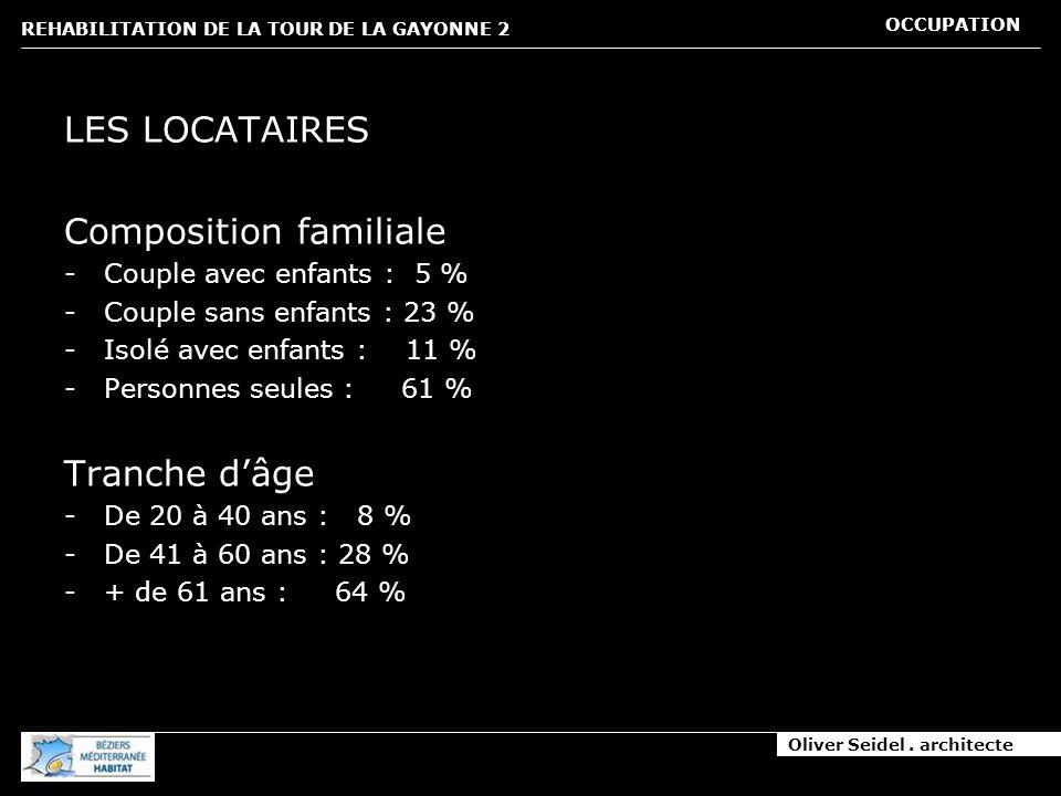 Oliver Seidel. architecte REHABILITATION DE LA TOUR DE LA GAYONNE 2 OCCUPATION LES LOCATAIRES Composition familiale -Couple avec enfants : 5 % -Couple