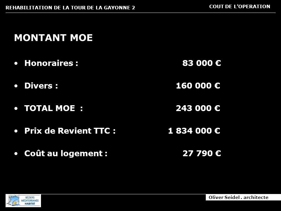 Oliver Seidel. architecte REHABILITATION DE LA TOUR DE LA GAYONNE 2 COUT DE LOPERATION MONTANT MOE Honoraires :83 000 Divers : 160 000 TOTAL MOE : 243