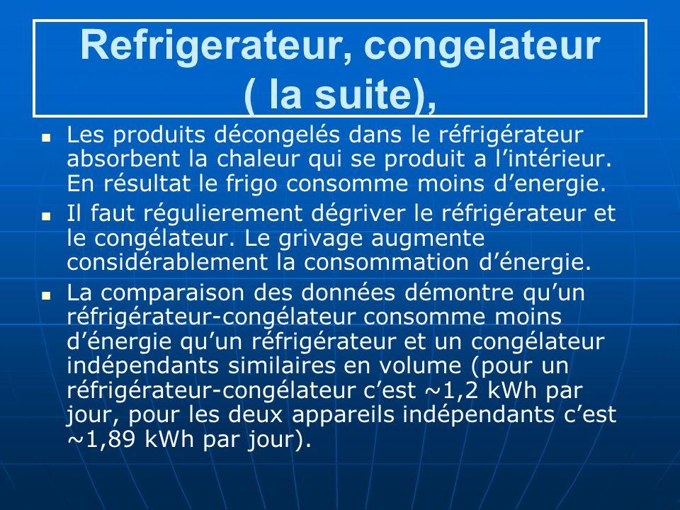 Refrigerateur, congelateur ( la suite), Les produits décongelés dans le réfrigérateur absorbent la chaleur qui se produit a lintérieur.