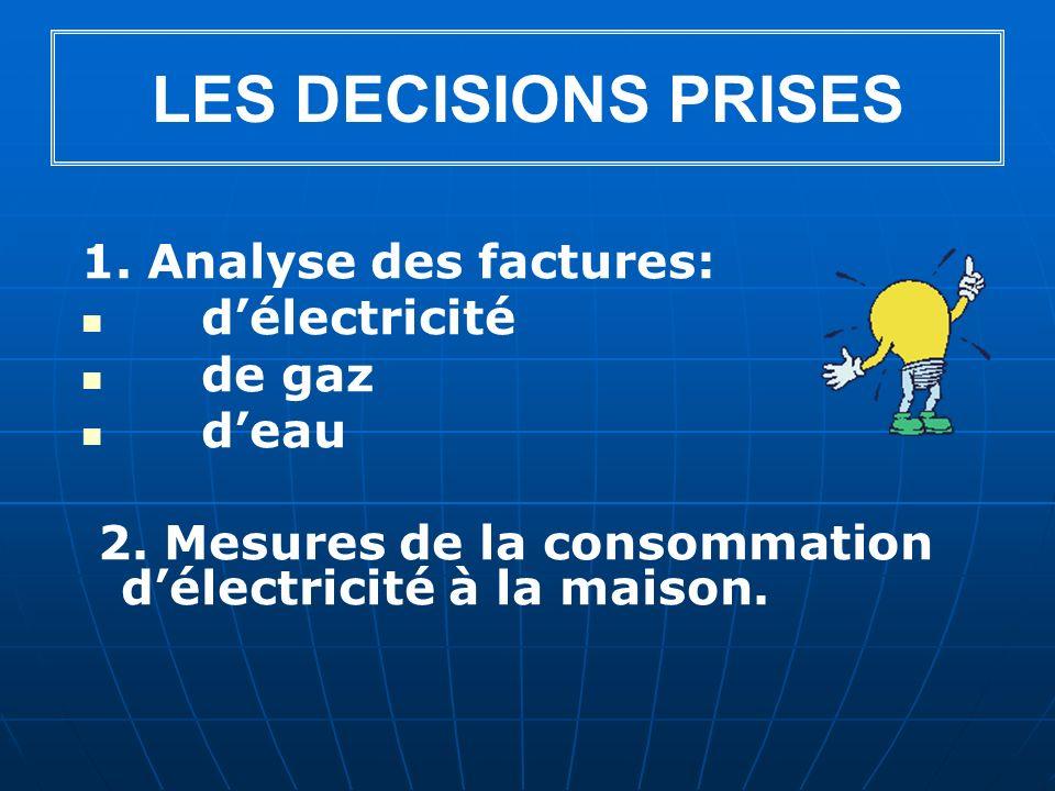 LES DECISIONS PRISES 1.Analyse des factures: délectricité de gaz deau 2.