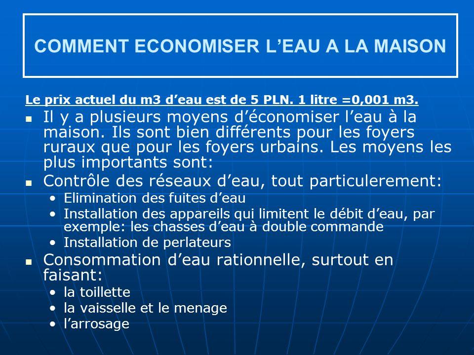 COMMENT ECONOMISER LEAU A LA MAISON Le prix actuel du m3 deau est de 5 PLN.