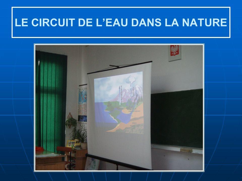 LE CIRCUIT DE LEAU DANS LA NATURE