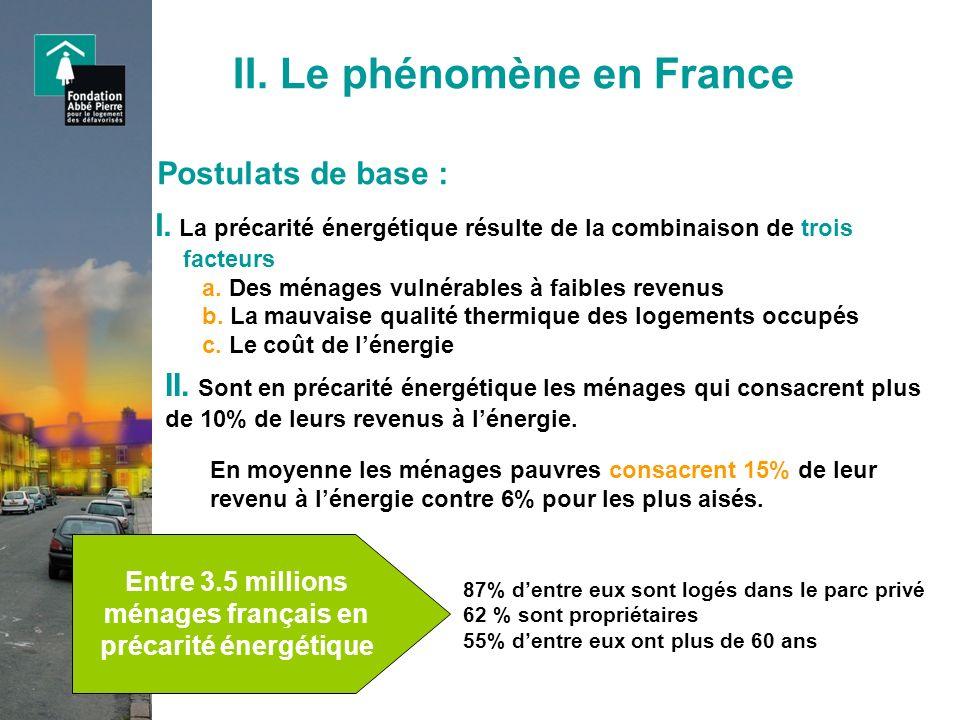 II. Le phénomène en France Postulats de base : I. La précarité énergétique résulte de la combinaison de trois facteurs a. Des ménages vulnérables à fa
