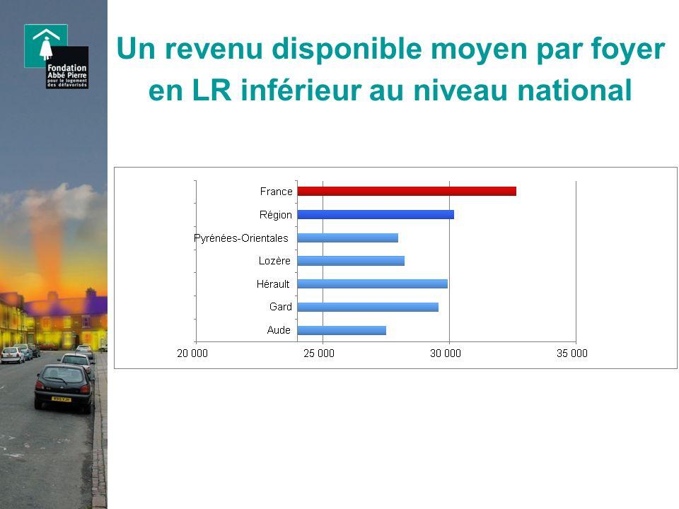 Un constat confirmé par le nombre de foyers vivants sous le seuil de pauvreté (60% des revenus disponibles) Source : INSEE 2006