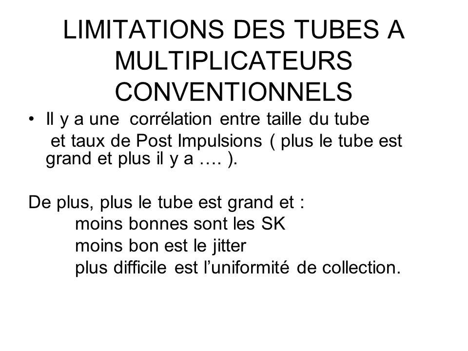 LIMITATIONS DES TUBES A MULTIPLICATEURS CONVENTIONNELS Il y a une corrélation entre taille du tube et taux de Post Impulsions ( plus le tube est grand et plus il y a ….