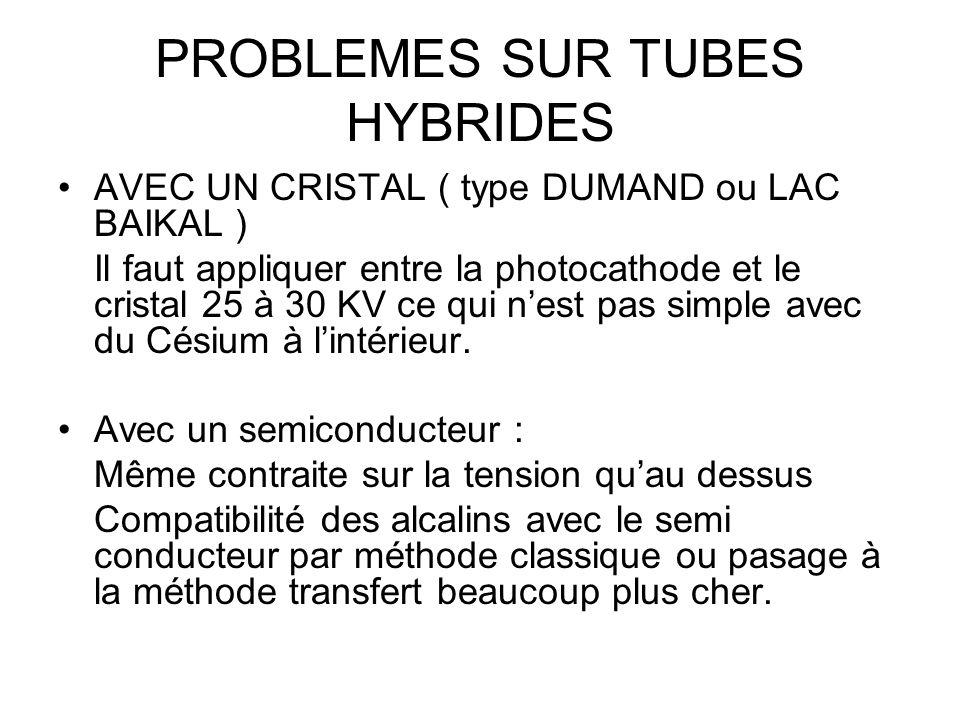 PROBLEMES SUR TUBES HYBRIDES AVEC UN CRISTAL ( type DUMAND ou LAC BAIKAL ) Il faut appliquer entre la photocathode et le cristal 25 à 30 KV ce qui nest pas simple avec du Césium à lintérieur.