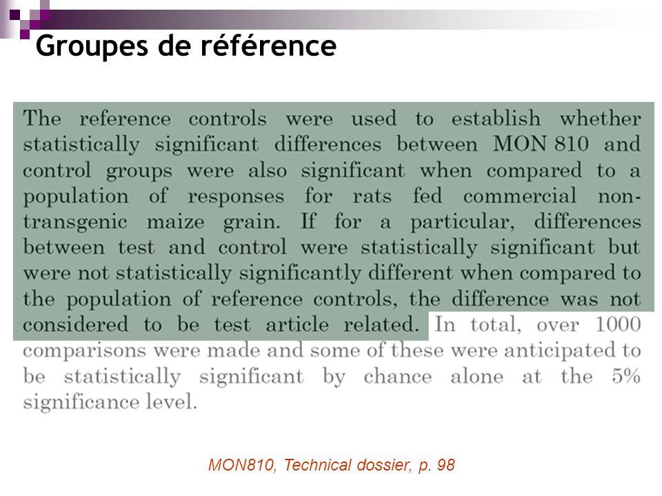 Groupes de référence MON810, Technical dossier, p. 98