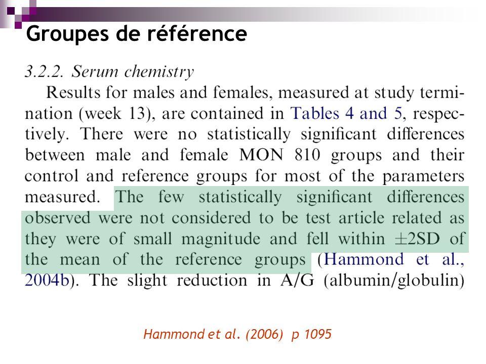 Hammond et al. (2006) p 1095 Groupes de référence