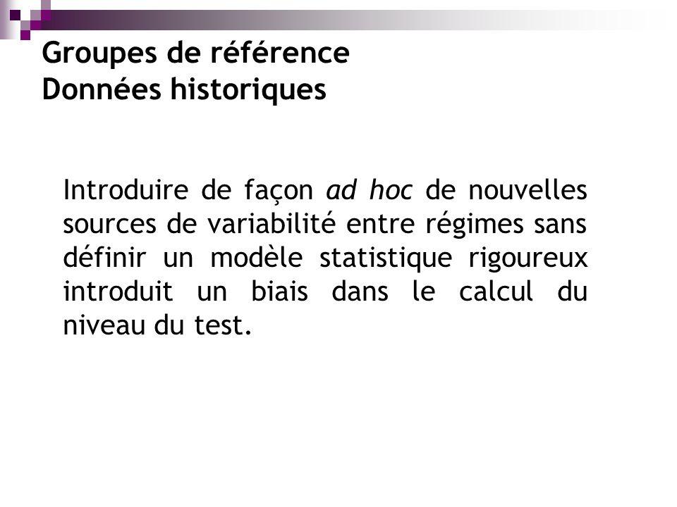 Groupes de référence Données historiques Introduire de façon ad hoc de nouvelles sources de variabilité entre régimes sans définir un modèle statistique rigoureux introduit un biais dans le calcul du niveau du test.