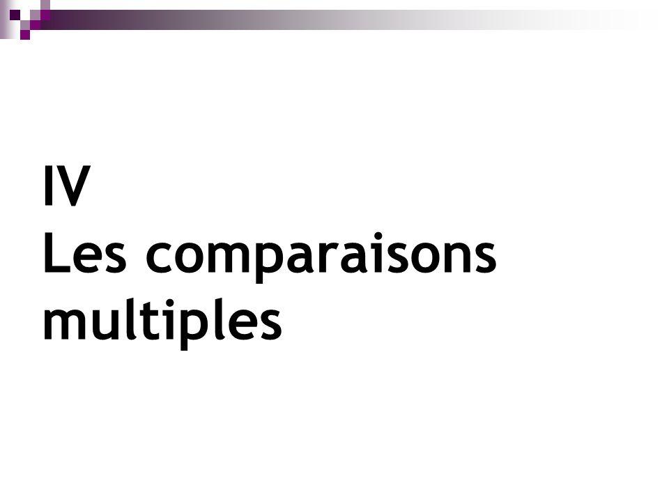 IV Les comparaisons multiples