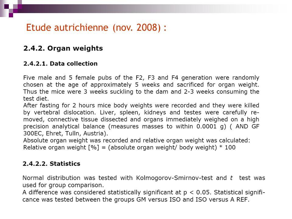 Etude autrichienne (nov. 2008) :