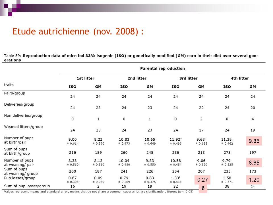 8.65 6 0.271.20 9.85 Etude autrichienne (nov. 2008) :