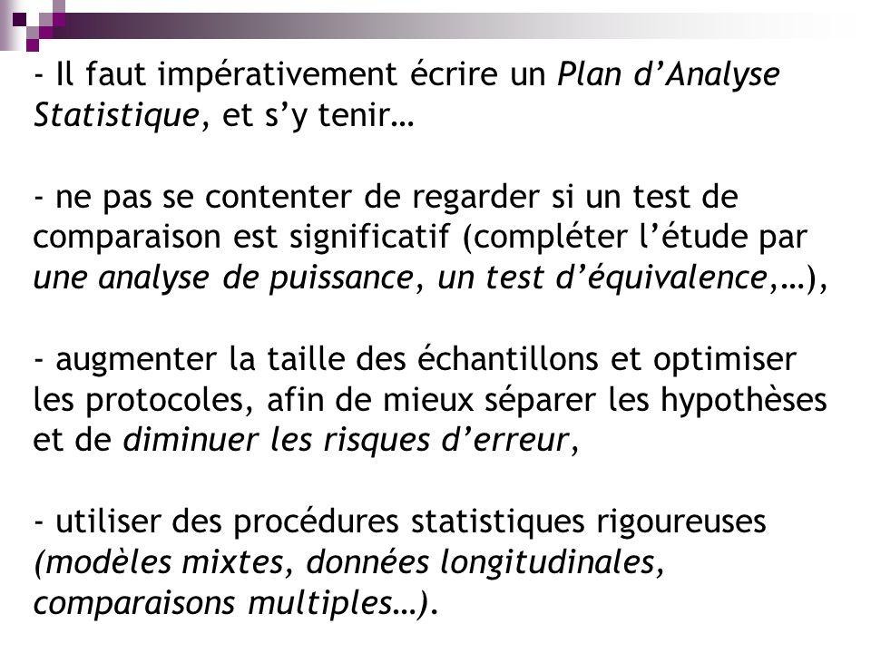 - Il faut impérativement écrire un Plan dAnalyse Statistique, et sy tenir… - ne pas se contenter de regarder si un test de comparaison est significatif (compléter létude par une analyse de puissance, un test déquivalence,…), - augmenter la taille des échantillons et optimiser les protocoles, afin de mieux séparer les hypothèses et de diminuer les risques derreur, - utiliser des procédures statistiques rigoureuses (modèles mixtes, données longitudinales, comparaisons multiples…).