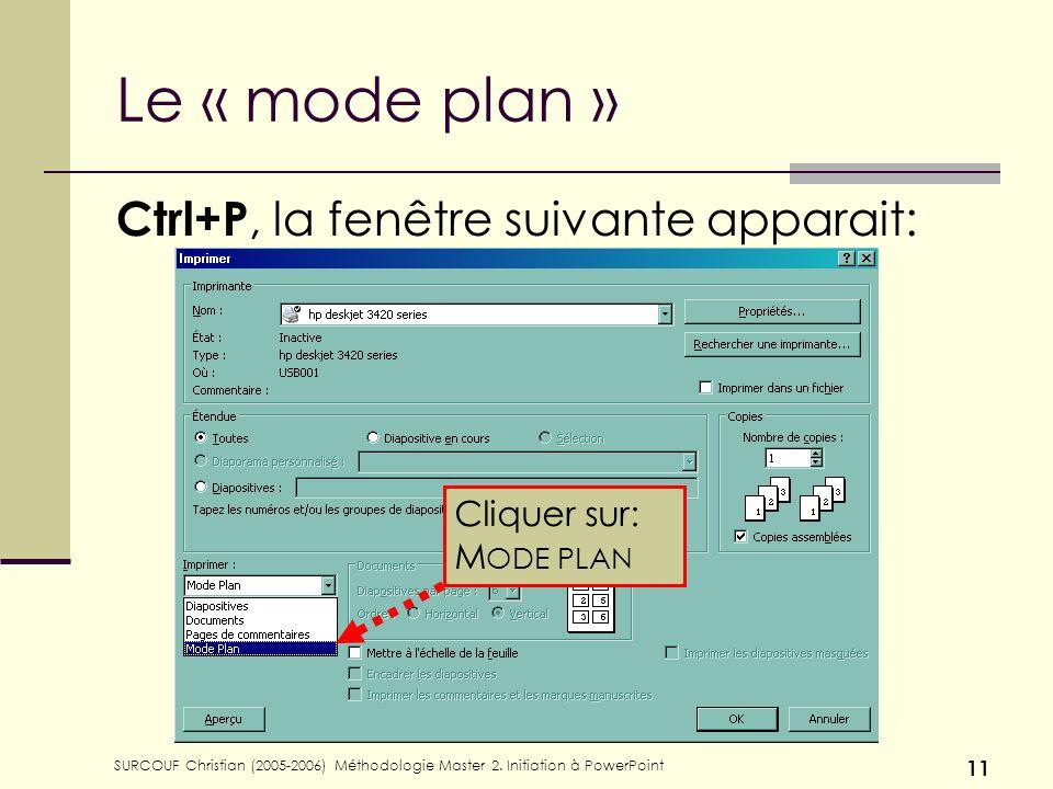 SURCOUF Christian (2005-2006) Méthodologie Master 2. Initiation à PowerPoint 11 Le « mode plan » Ctrl+P, la fenêtre suivante apparait: Cliquer sur: M