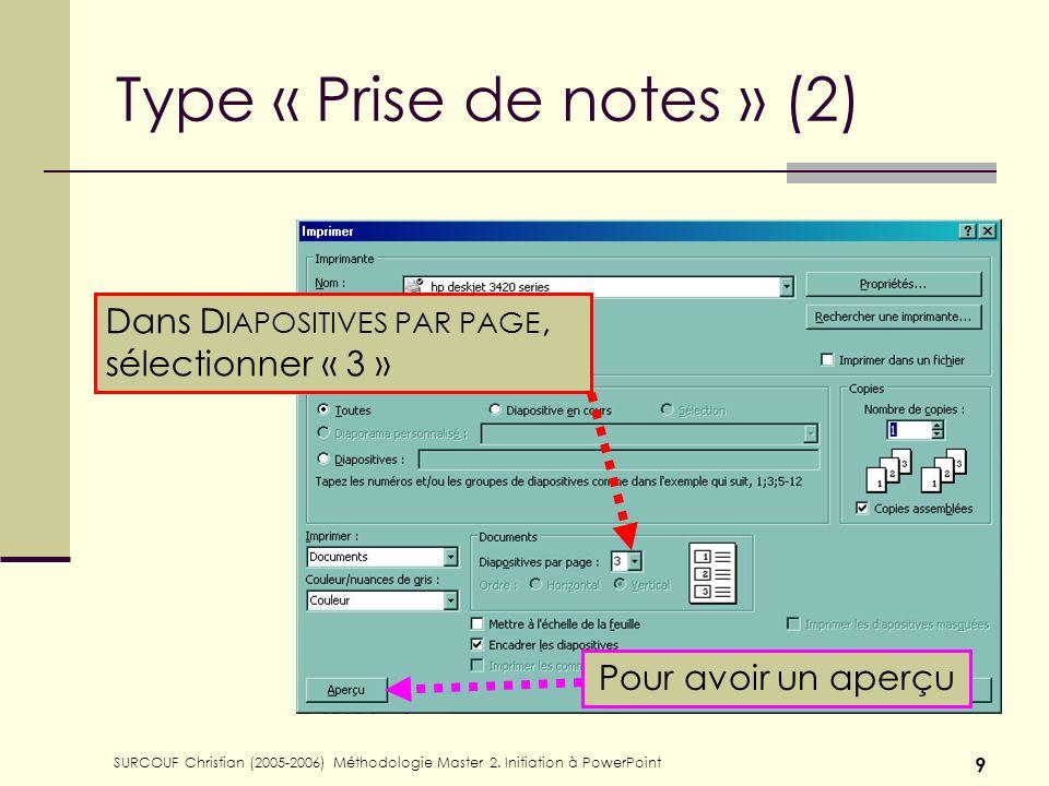 SURCOUF Christian (2005-2006) Méthodologie Master 2. Initiation à PowerPoint 9 Type « Prise de notes » (2) Dans D IAPOSITIVES PAR PAGE, sélectionner «