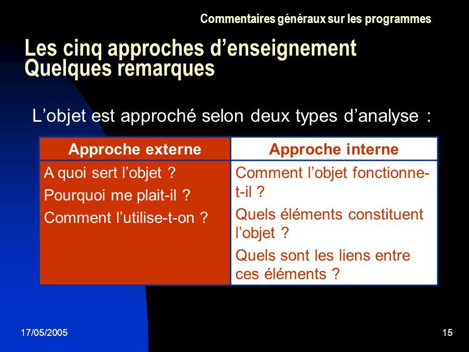 17/05/200515 Les cinq approches denseignement Quelques remarques Lobjet est approché selon deux types danalyse : Commentaires généraux sur les program
