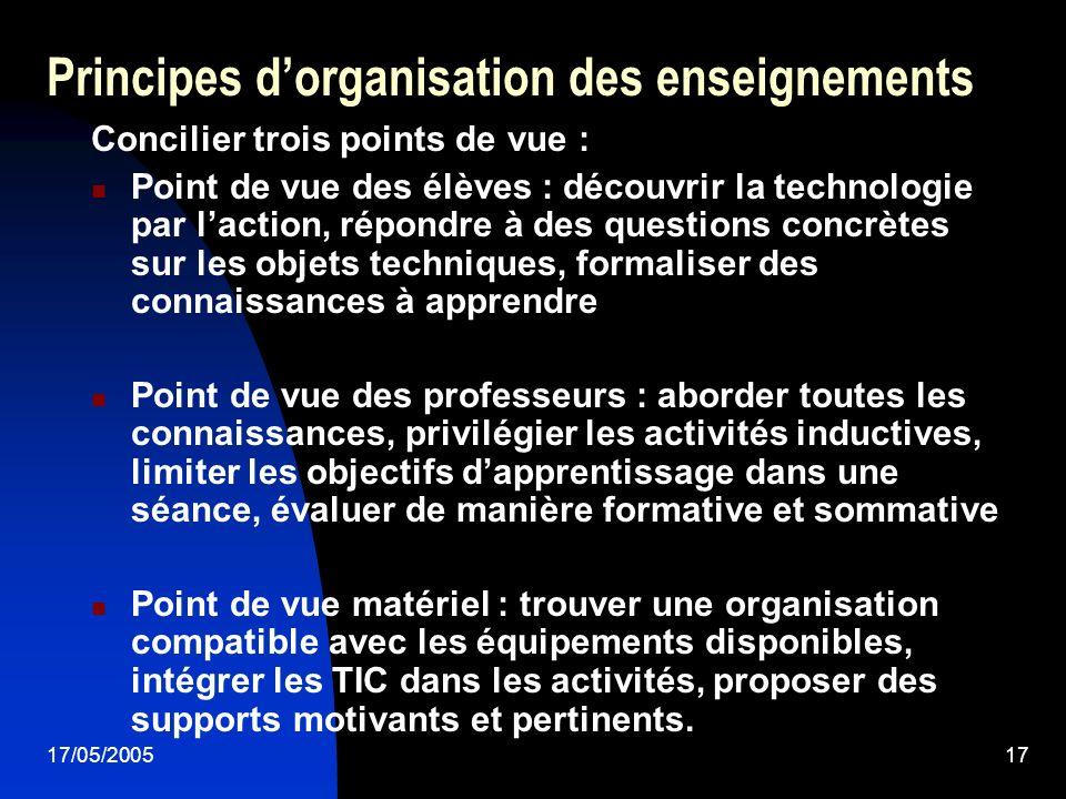 17/05/200517 Principes dorganisation des enseignements Concilier trois points de vue : Point de vue des élèves : découvrir la technologie par laction,