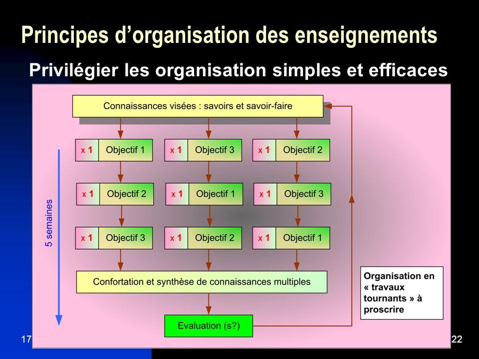 17/05/200522 Principes dorganisation des enseignements Privilégier les organisation simples et efficaces