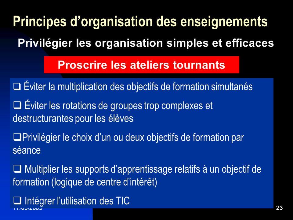 17/05/200523 Principes dorganisation des enseignements Proscrire les ateliers tournants Privilégier les organisation simples et efficaces Éviter la mu
