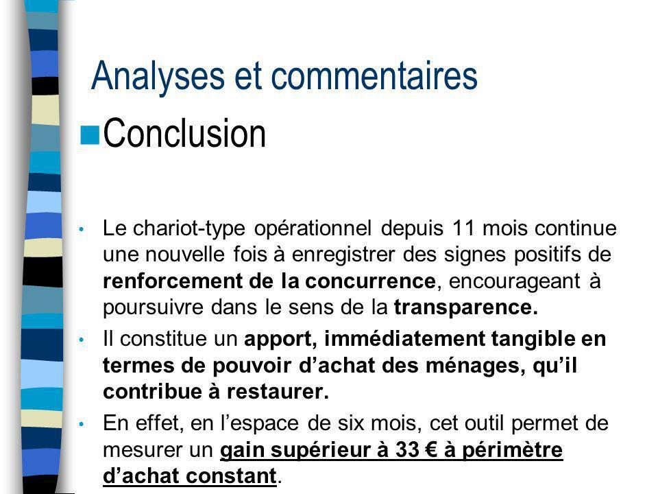 Analyses et commentaires Conclusion Le chariot-type opérationnel depuis 11 mois continue une nouvelle fois à enregistrer des signes positifs de renforcement de la concurrence, encourageant à poursuivre dans le sens de la transparence.
